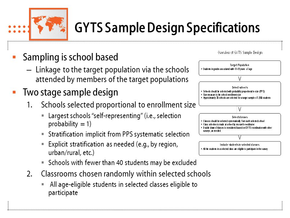 Sample Design Development  Sampling parameters worksheet – Implementing agency & contact – Scope of the survey – Type of schools – Type of sampling – Grades included & sample size – Grade & school level associated with age group 13-15 years – Requirements of sample selection – Small school preference – GYTS coordination with other survey – Materials needed – Expected date for receiving school enrollments & fieldwork period – Any other specifications