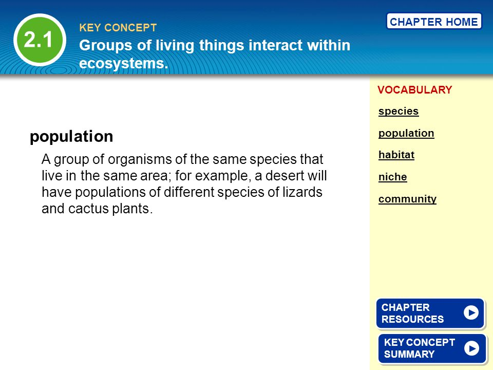 VOCABULARY KEY CONCEPT CHAPTER HOME The natural environment in which a living thing gets all that it needs to live; examples include a desert, a coral reef, and a freshwater lake habitat KEY CONCEPT SUMMARY KEY CONCEPT SUMMARY Groups of living things interact within ecosystems.
