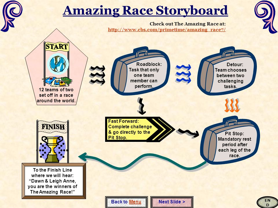 Amazing Race Storyboard Back to MenuNext Slide > Roadblock: Task that only one team member can perform.