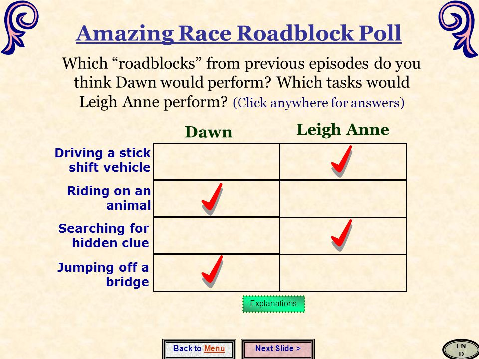 Which roadblocks from previous episodes do you think Dawn would perform.