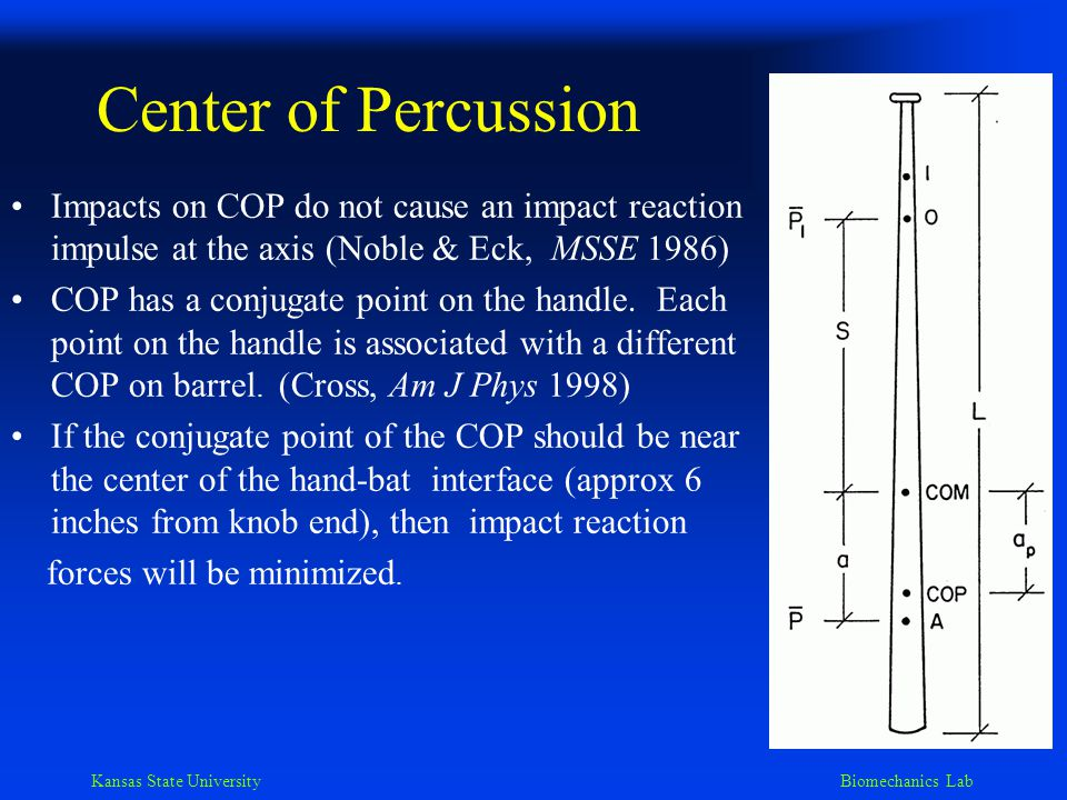 Kansas State University Biomechanics Lab Center of Percussion In most 34-in bats, COP is approx 6 in (15 cm) from barrel end if hitter grips bat on knob end COP can be displaced predictably by changing the weight distribution of the bat (Noble & Eck, Proc ISBS 1986) The best site for COP displacement is in the knob end COP displacement can cause some vibration-related problems because of the node-COP difference discussed later