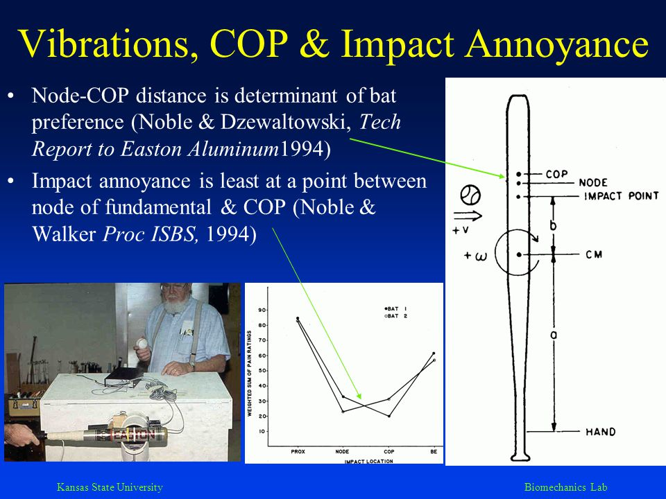 Kansas State University Biomechanics Lab Bat Vibrations During Swing Manufacturer's are claiming diving board effect This implies that bat bends back during the swing and releases the stored elastic energy at impact, as depicted here Is this implication valid?