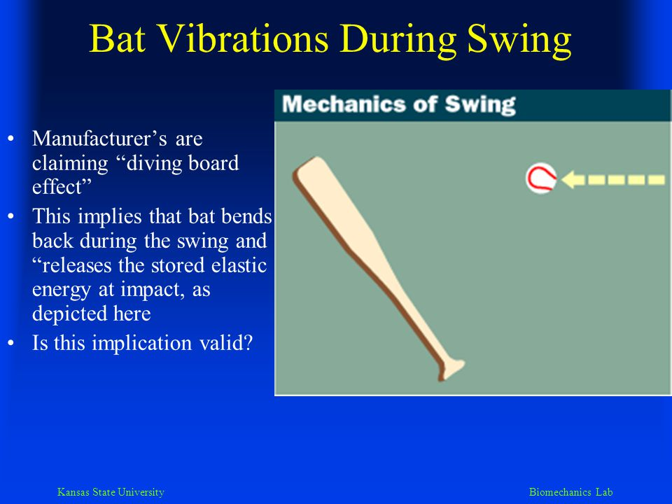 Kansas State University Biomechanics Lab Bat Flexibility Field Test Effects of bat handle flexibility on performance and preferences First, a controlled blind field test involving 6 different bat flexibilities with 32 elite softball players was funded by a bat manufacturer Results indicated that these hyper-flexible bats resulted in greater post-impact velocity and were preferred by elite slow-pitch hitters over stiffer bats An examination of bat bending characteristics during the swing followed this study