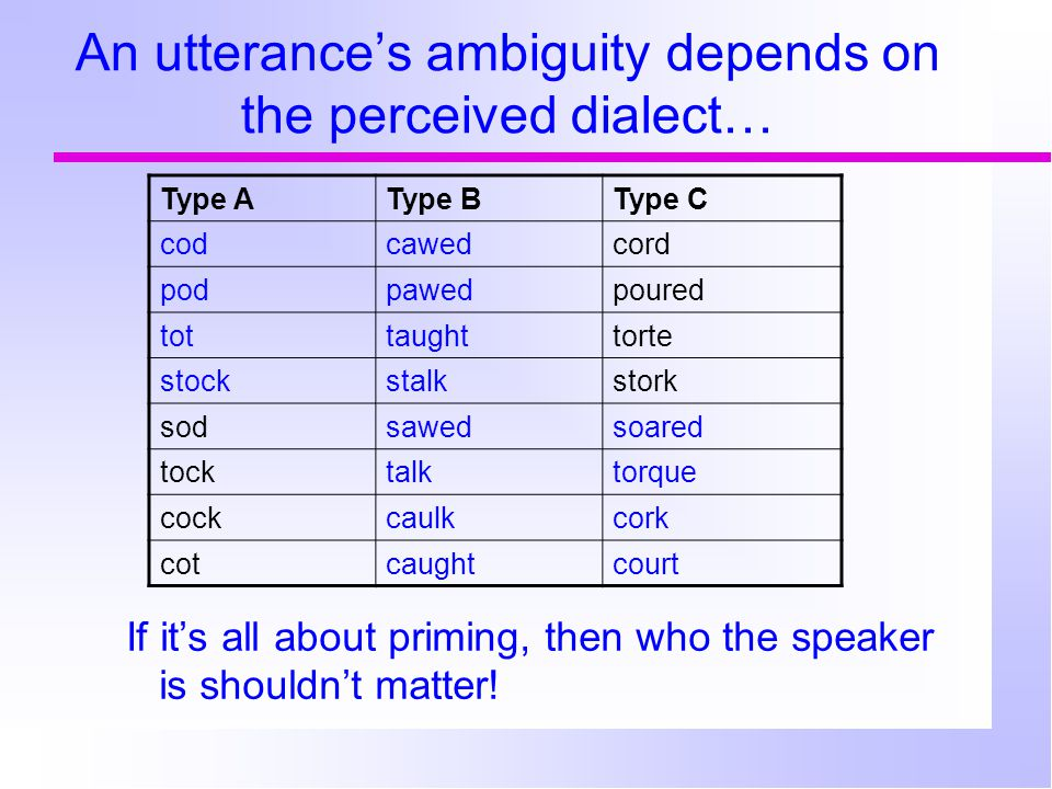 An utterance's ambiguity depends on the perceived dialect… If it's all about priming, then who the speaker is shouldn't matter.