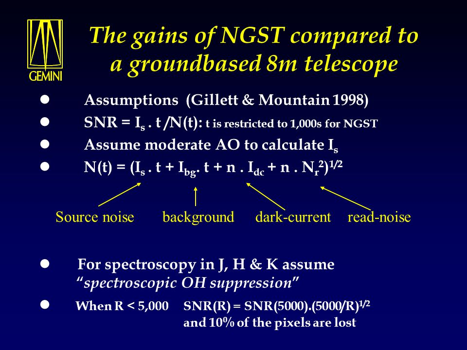 Relative Signal to Noise (SNR) of NGST/Gemini -- assuming a detected S/N of 10 for NGST on a point source, with 4000s integration Photon-limited performance between OH lines Photon-limited performance averaging OH lines Intermediate cases determined by detection noise 2 10 2