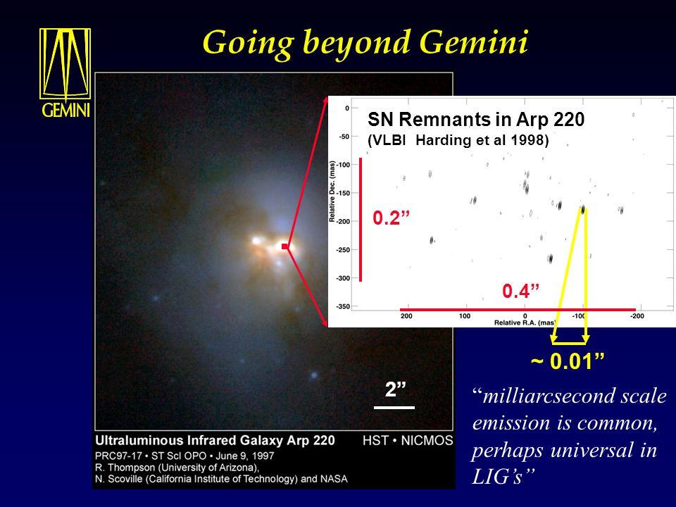 Observation scale lengths 1 R 1 AU 100 AU 0.1 pc 10 pc Accretion Disks Protoplanetary Disks Planets Molecular Cloud Cores Jets/HH GMC Mol.