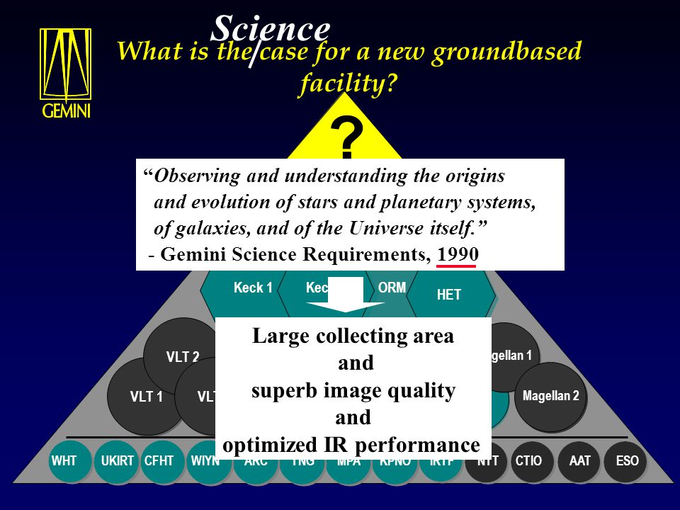 Framework for a Science Case Where are our current science interests taking us?