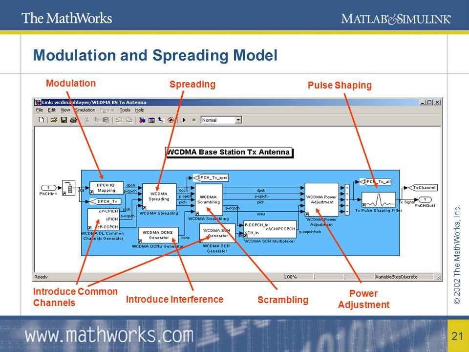 © 2002 The MathWorks, Inc.22 References 3GPP TS 25.101 – UE Radio Transmission and Reception .