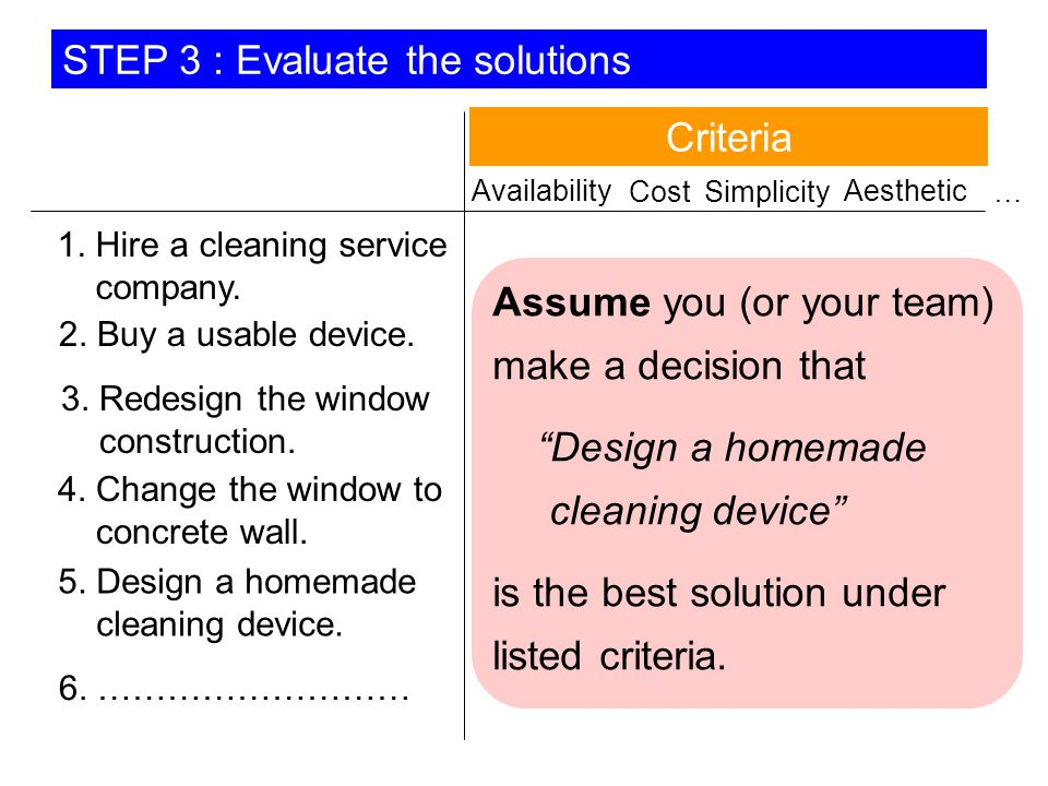 To design a device that can clean the opposite side of glass panel and overlapping area effectively.