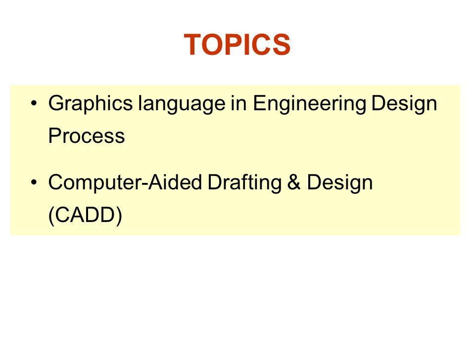 Graphics Language in Engineering Design Process