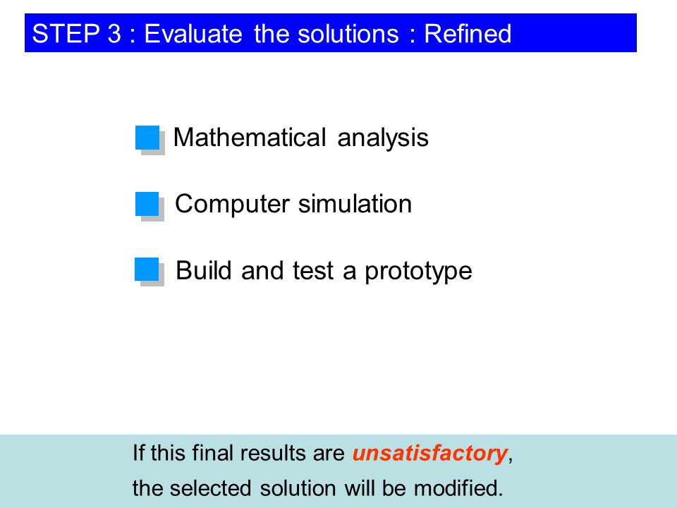 Example of mathematical analysis Operation