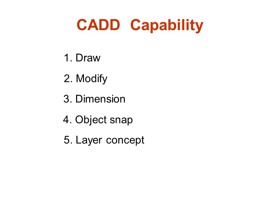 Concepts in Working Drawing Creation Draw a group of lines that are connected and present - Orthographic multiview - Pictorial view 2-D CADD Create an orthographic view from a solid object.