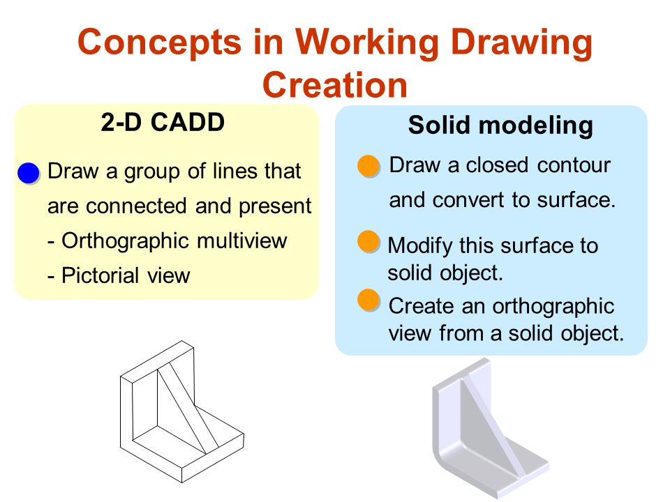 Limitation of CADD (within scope of drawing creation) Good engineering drawings must have the following characteristics.