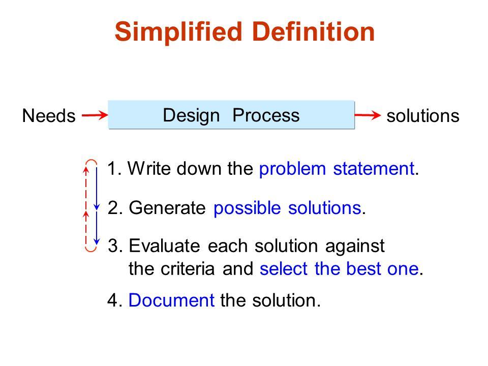 The Role of Graphics Visualization Communication Documentation