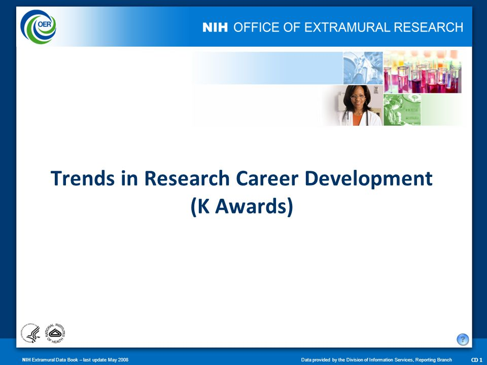NIH Extramural Data Book – last update May 2008Data provided by the Division of Information Services, Reporting Branch CD 2 TABLE OF CONTENTS Trends in Research Career DevelopmentSLIDE NUMBER NUMBER OF RESEARCH CAREER AWARDS4 TOTAL AND AVERAGE AWARD AMOUNT OF INDIVIDUAL RESEARCH CAREER AWARDS5 NUMBER OF RESEARCH CAREER AWARDS BY ACTIVITY6 NUMBER OF RESEARCH CAREER AWARDS BY DISTRIBUTION OF AWARDS7 TOTAL COMPETING DOLLARS AWARDED TO RESEARCH CAREER ACTIVITIES8 TOTAL FUNDING FOR COMPETING RESEARCH CAREER AWARDS BY INSTITUTES AND CENTERS9 NUMBER OF INDIVIDUAL RESEARCH CAREER AWARDS BY INSTITUTES AND CENTERS10 NUMBER OF K08 AWARDS BY PARTICIPATING INSTITUTES AND CENTERS11 RESEARCH CAREER DEVELOPMENT AWARDS: k01s APPLICATIONS, AWARDS, AND SUCCESS RATES12 RESEARCH CAREER DEVELOPMENT AWARDS: K02s APPLICATIONS, AWARDS, AND SUCCESS RATES13 RESEARCH CAREER DEVELOPMENT AWARDS: K08s APPLICATIONS, AWARDS, AND SUCCESS RATES14 RESEARCH CAREER DEVELOPMENT AWARDS: K23s APPLICATIONS, AWARDS, AND SUCCESS RATES15 RESEARCH CAREER DEVELOPMENT AWARDS: K24s APPLICATIONS, AWARDS, AND SUCCESS RATES16 SELECT RESEARCH CAREER DEVELOPMENT AWARDS APPLICATIONS, AWARDS, AND SUCCESS RATES17 K01 APPLICATIONS AND AWARDS BY PARTICIPATING INSTITUTES AND CENTERS FY 200718 K02 APPLICATIONS AND AWARDS BY PARTICIPATING INSTITUTES AND CENTERS FY 200719 K07 APPLICATIONS AND AWARDS BY PARTICIPATING INSTITUTES AND CENTERS FY 200720 K08 APPLICATIONS AND AWARDS BY PARTICIPATING INSTITUTES AND CENTERS FY 200721 K23 APPLICATIONS AND AWARDS BY PARTICIPATING INSTITUTES AND CENTERS FY 200722 K24 APPLICATIONS AND AWARDS BY PARTICIPATING INSTITUTES AND CENTERS FY 200723
