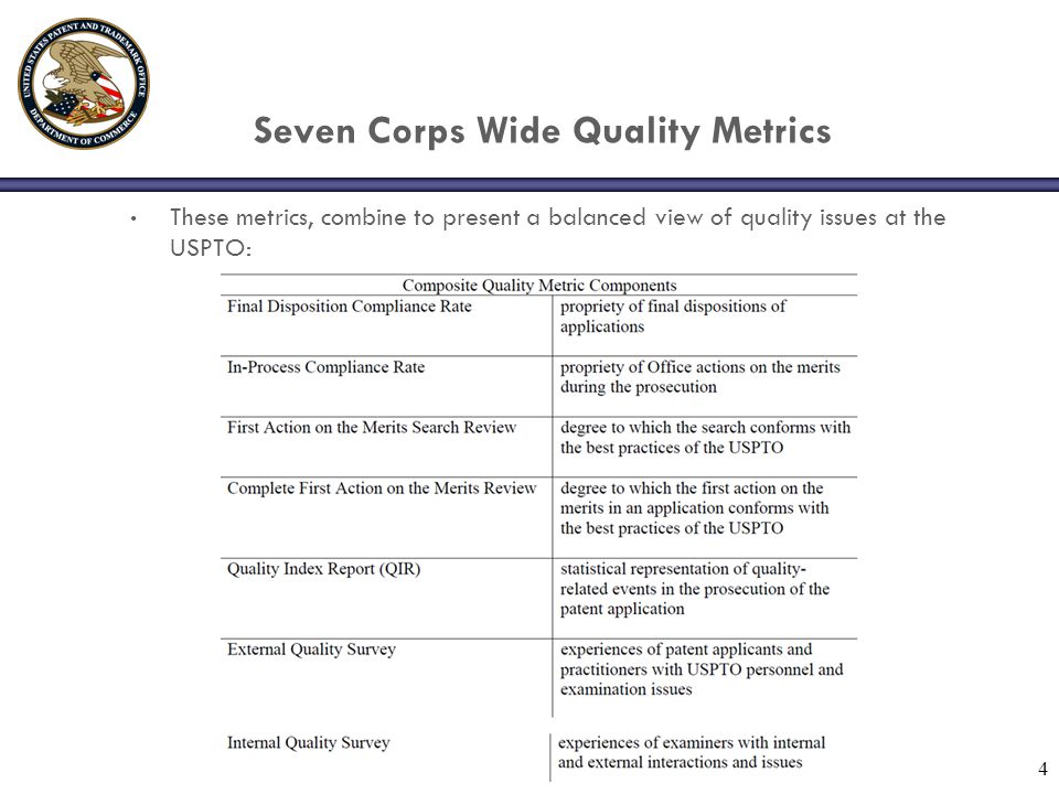 1 st Four Corps-Wide Quality Metrics First Four Metrics : Final Disposition Compliance Rate; In-Process Compliance Rate; First Action on the Merits Search Review; Complete First Action on the Merits Review; are based upon data from reviews of specific applications; and are measured by the Office of Patent Quality Assurance (OPQA) at the USPTO.