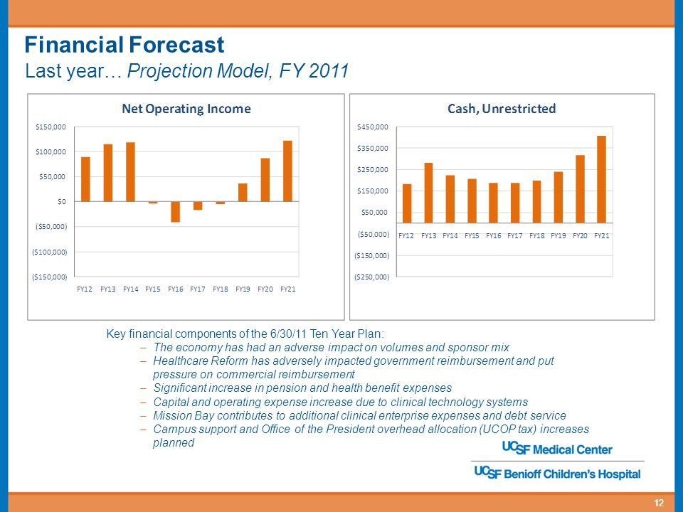 13 Financial Forecast Updated…Budget Base Model, FY 2012 Key changes from 6/30/11 Ten Year Plan: –FY 2013 and remaining years based on lower volume –Continued deterioration of government reimbursement rates with pressure on commercial reimbursement –Heavier labor structure: growth in FTE, salary rates, pension and other benefits