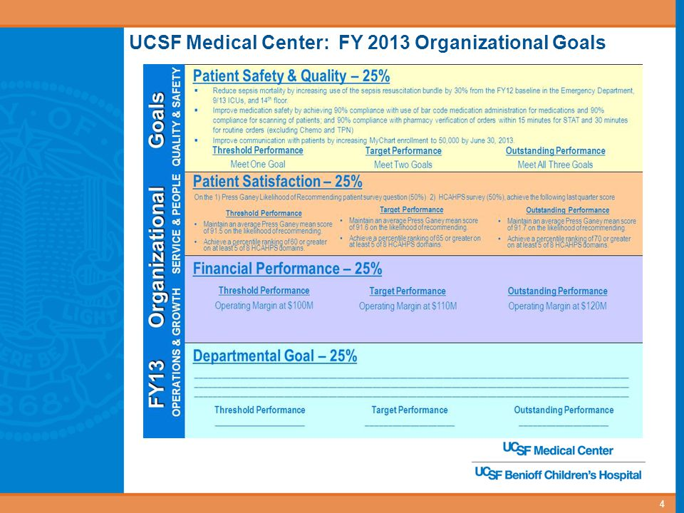 UCSF Medical Center: FY 2013 Operations Workplan 5