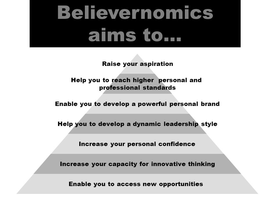 3. How believernomics can help you? 1. What is believernomics? 2. How does believernomics work?