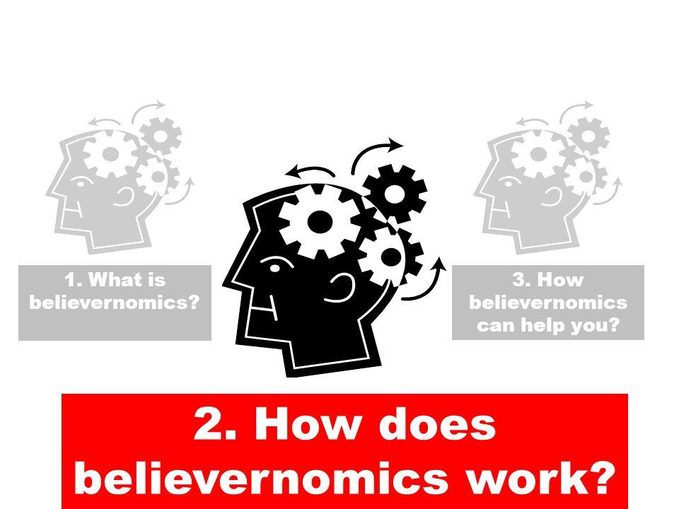 Believernomics uses insight to… …help broaden your horizons …