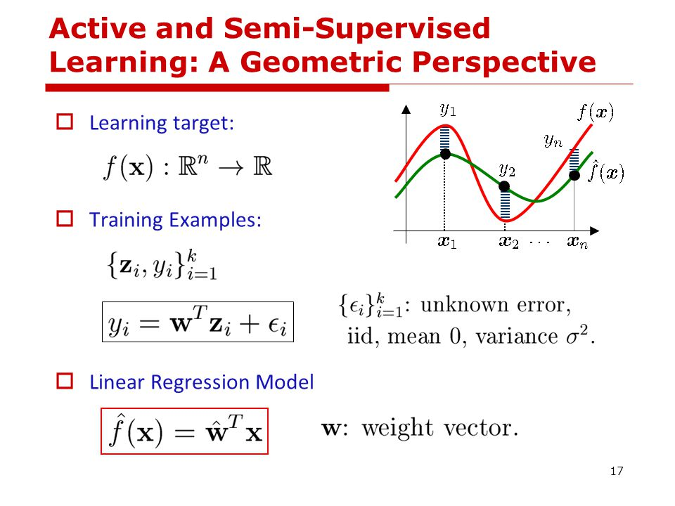 Generalization Error  Goal of Regression Obtain a learned function that minimizes the generalization error (expected error for unseen test input points).