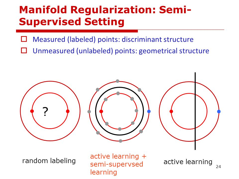 Unlabeled Data to Estimate Geometry  Measured (labeled) points: discriminant structure 25