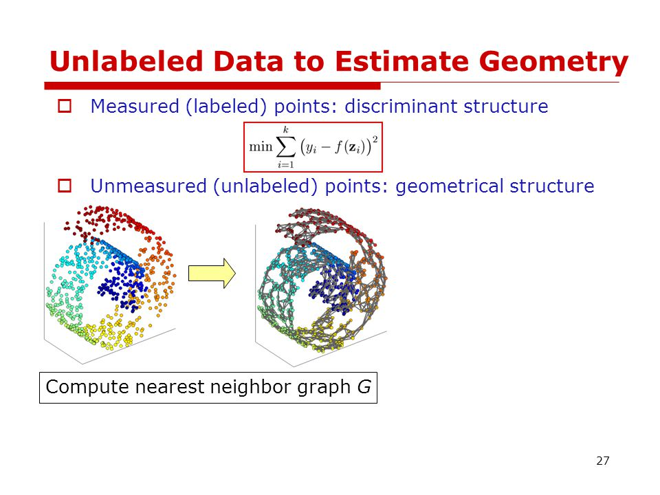 Unlabeled Data to Estimate Geometry  Measured (labeled) points: discriminant structure  Unmeasured (unlabeled) points: geometrical structure Compute nearest neighbor graph G 28