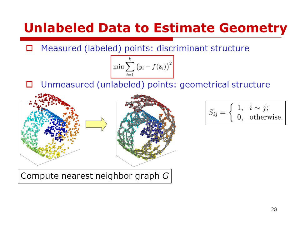Unlabeled Data to Estimate Geometry  Measured (labeled) points: discriminant structure  Unmeasured (unlabeled) points: geometrical structure Compute nearest neighbor graph G 29