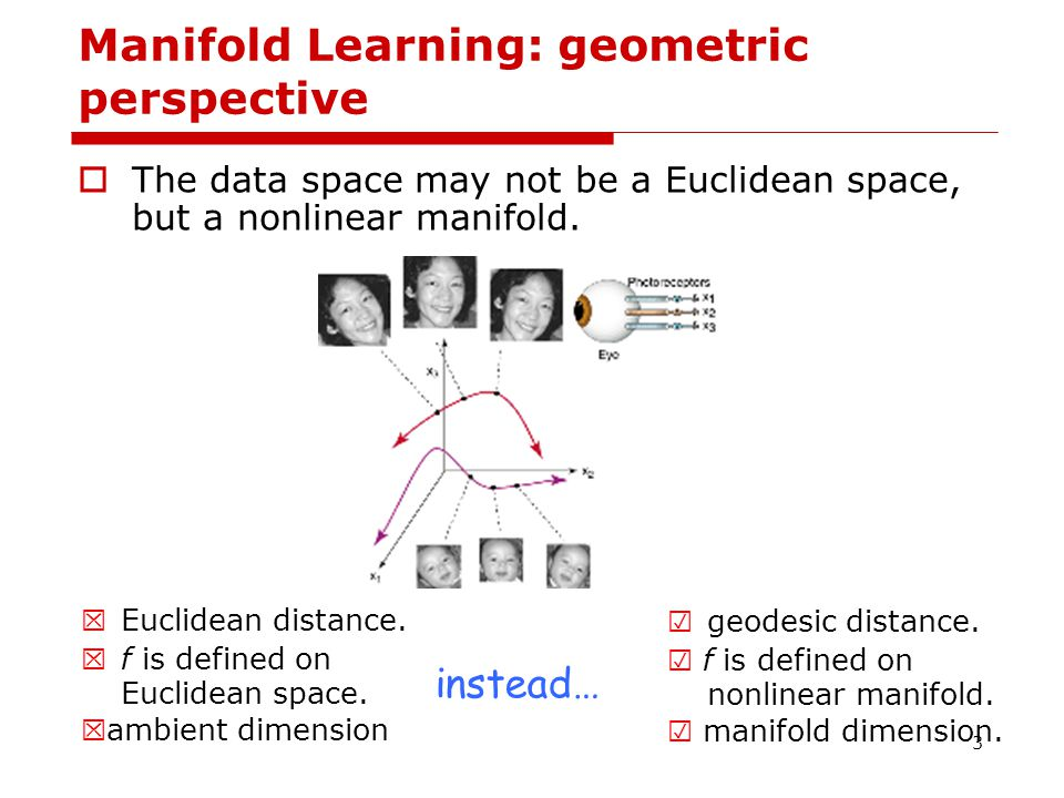 Manifold Learning: the challenges The manifold is unknown.