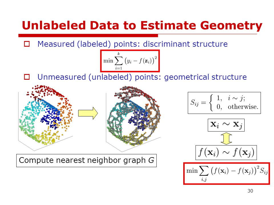 Unlabeled Data to Estimate Geometry  Measured (labeled) points: discriminant structure  Unmeasured (unlabeled) points: geometrical structure Compute nearest neighbor graph G 31