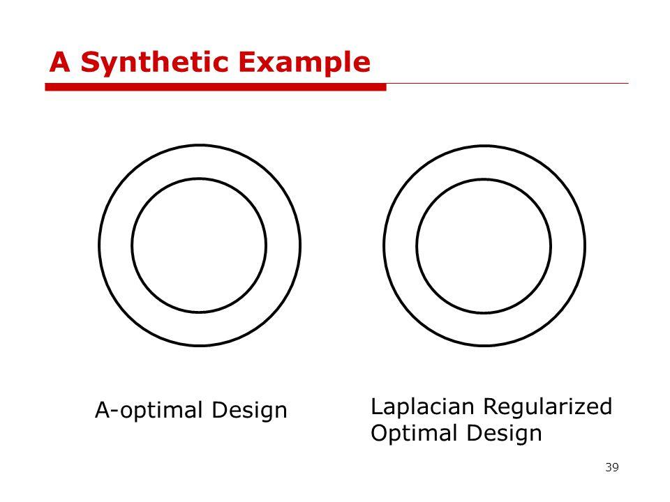 A Synthetic Example A-optimal Design Laplacian Regularized Optimal Design 40