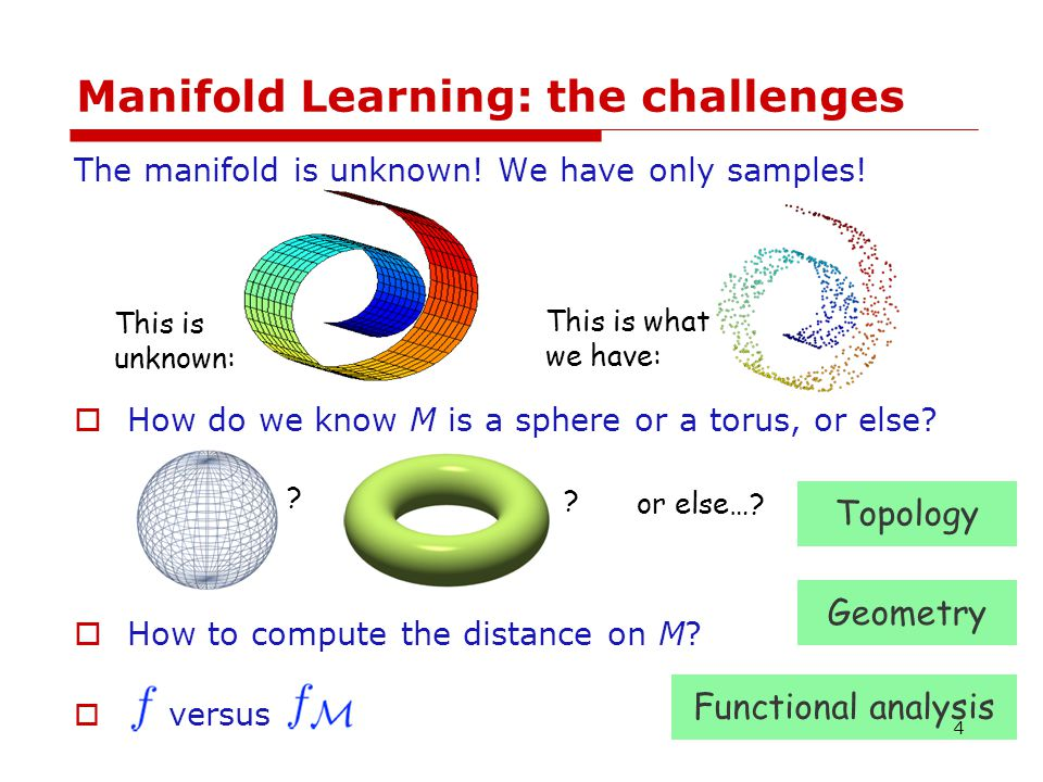 Manifold Learning: current solution  Find a Euclidean embedding, and then perform traditional learning algorithms in the Euclidean space.