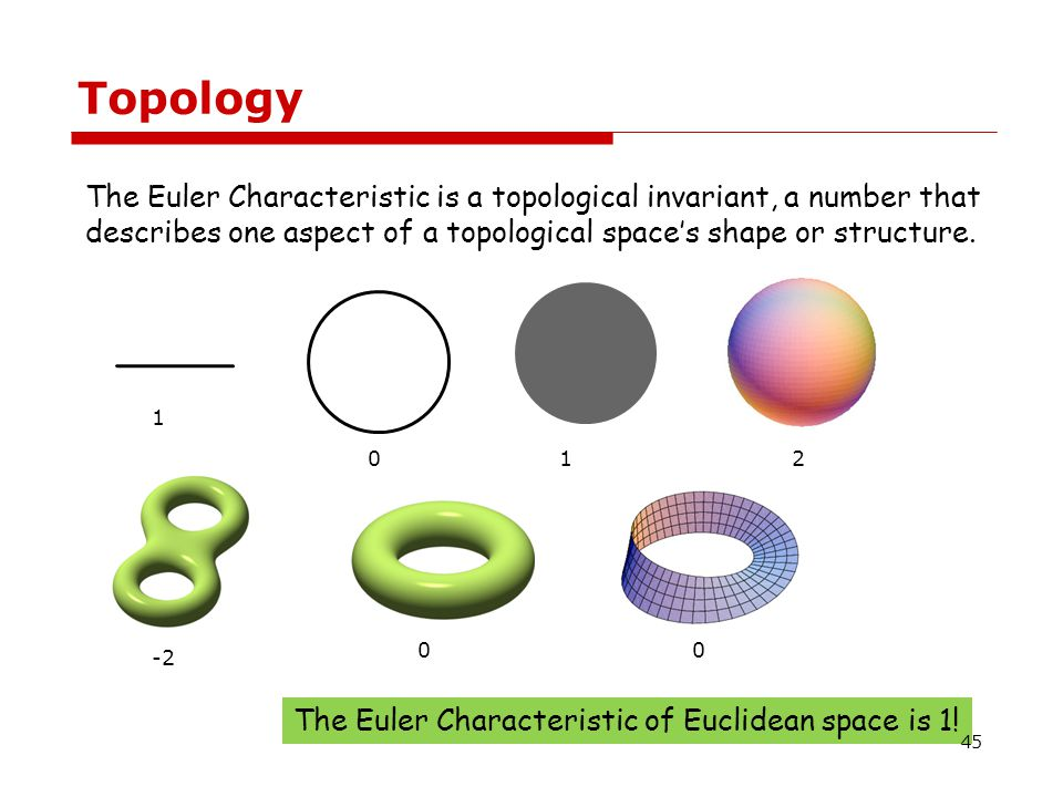 Challenges  Insufficient sample points  Choose suitable radius  How to identify noisy holes (user interaction?) Noisy hole homotopy homeomorphsim 46