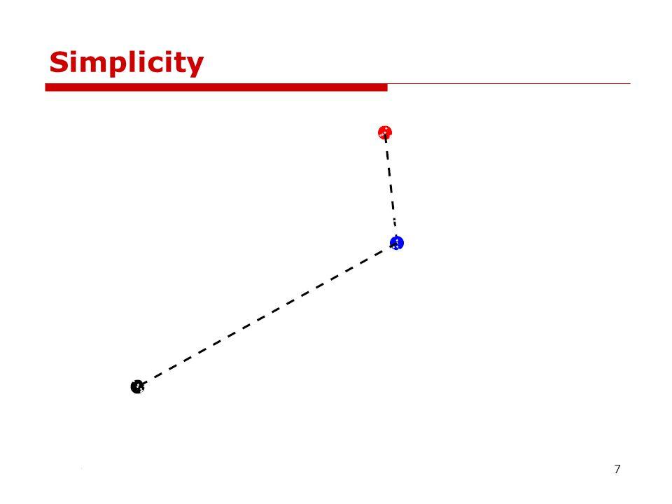 Simplicity is relative 8
