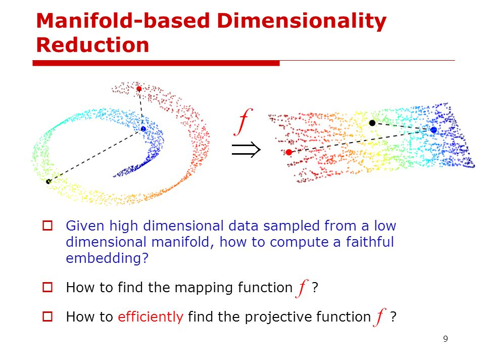 A Good Mapping Function  If x i and x j are close to each other, we hope f(x i ) and f(x j ) preserve the local structure (distance, similarity …)  k-nearest neighbor graph:  Objective function: Different algorithms have different concerns 10
