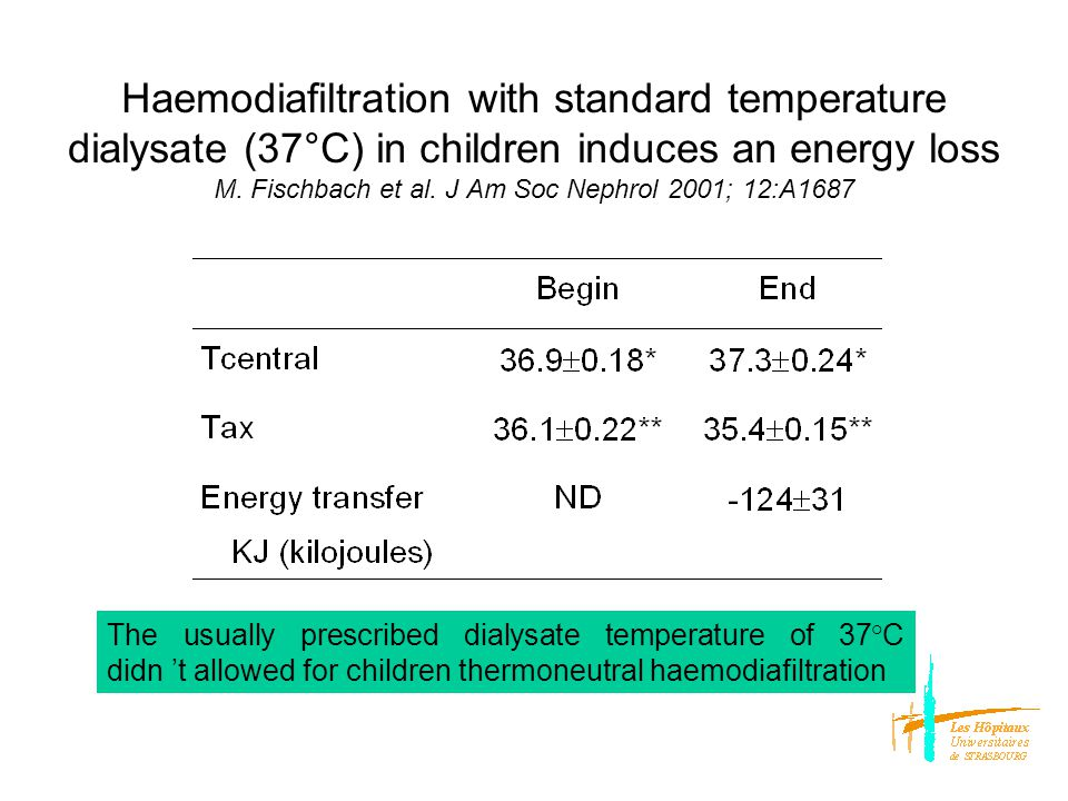T D profiled : first hour38°C (T D )second hourET = 0 (T D ) third hour 36°5 C M.
