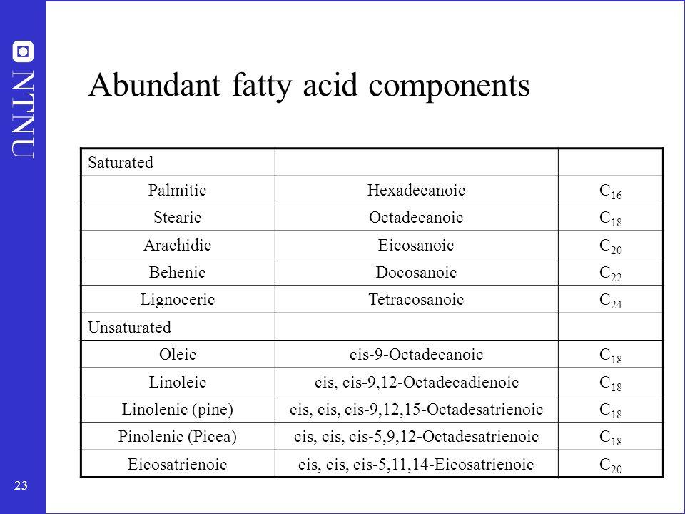 24 Triolein Linoleic acid Oleic acid