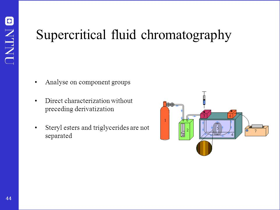 45 Thin layer chromatography Inexpensive and convenient technique for resin analysis Good visual image of the resin group composition However quantitative analyses is not accurate Well suited for preparativ separation of resin group, e.g., for further detailed analysis by GC