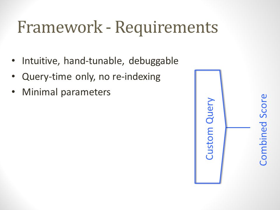 Framework - Requirements Custom Query Combined Score Intuitive, hand-tunable, debuggable Query-time only, no re-indexing Minimal parameters Static Rank should boost / demote – But not too much.