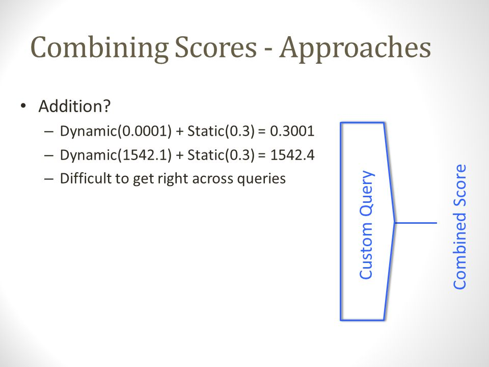 Combining Scores - Approaches Custom Query Combined Score Multiplication.