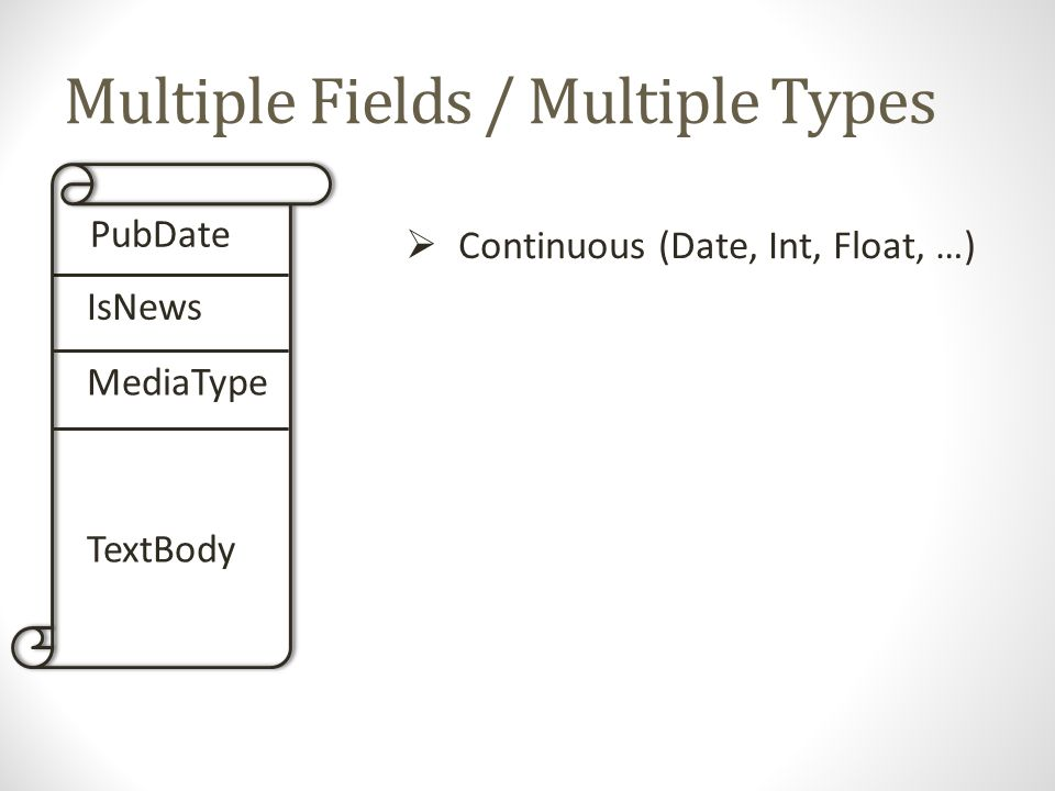 Multiple Fields / Multiple Types PubDate IsNews MediaType TextBody  Continuous (Date, Int, Float, …)  Boolean (True, False)