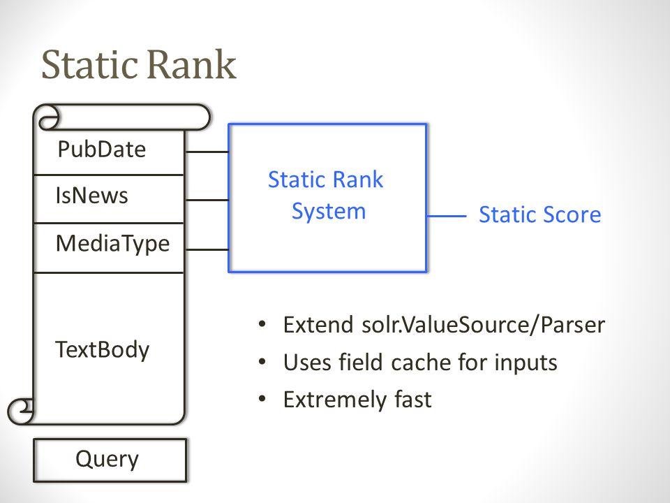 Static Rank PubDate IsNews MediaType