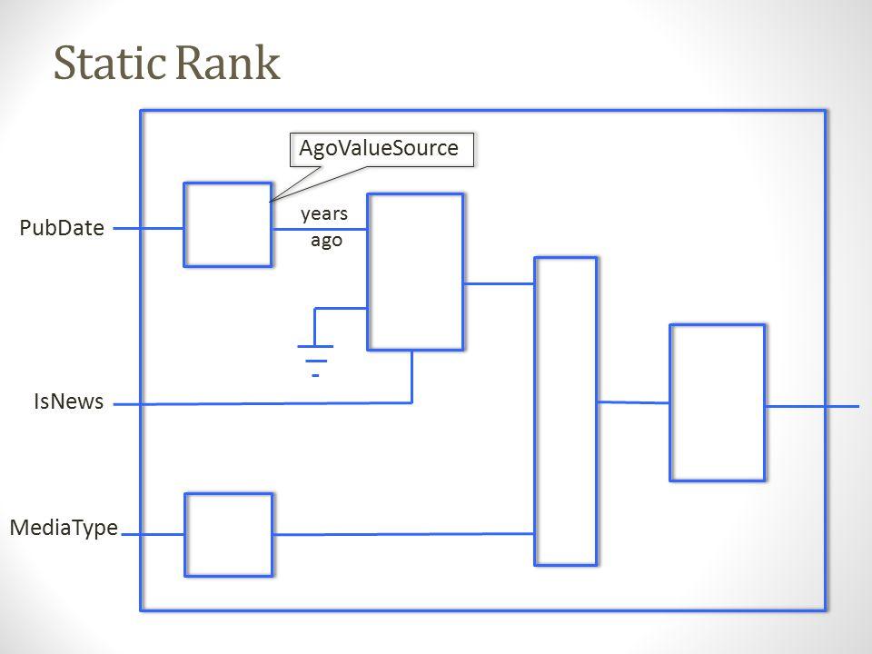 Static Rank PubDate IsNews MediaType MuxValueSource 0 T F AgoValueSource years ago years ago