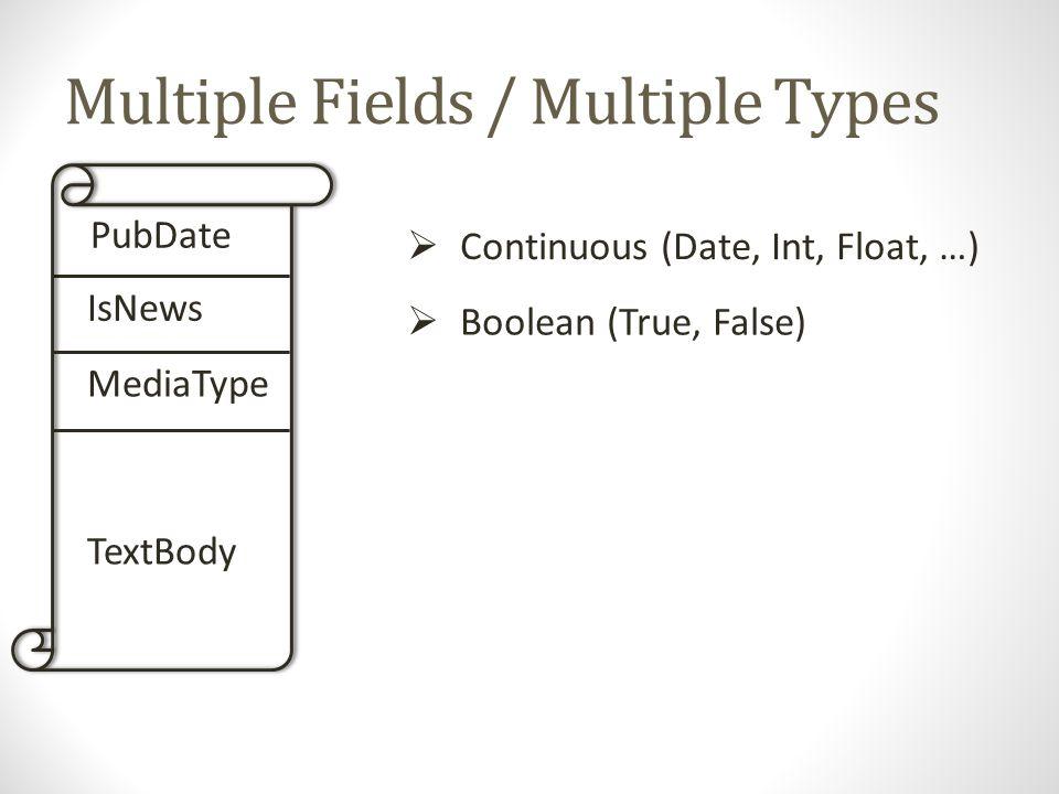 Multiple Fields / Multiple Types PubDate IsNews MediaType TextBody  Continuous (Date, Int, Float, …)  Boolean (True, False)  Enum (Book, CD, DVD, Cassette)