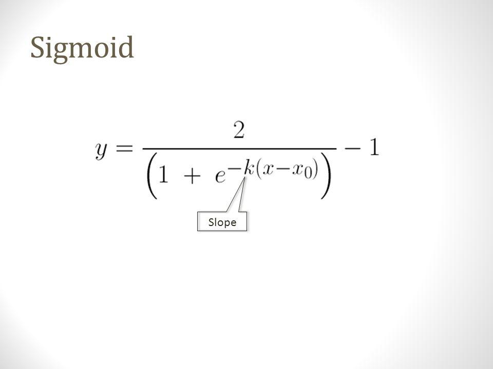 Sigmoid Slope x-intercept (year)