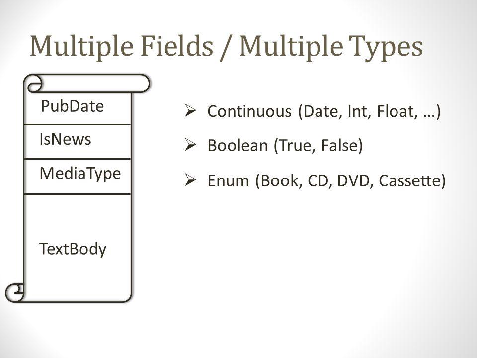 Multiple Fields / Multiple Types PubDate IsNews MediaType TextBody  Continuous (Date, Int, Float, …)  Boolean (True, False)  Enum (Book, CD, DVD, Cassette)  Text (Natural Language)