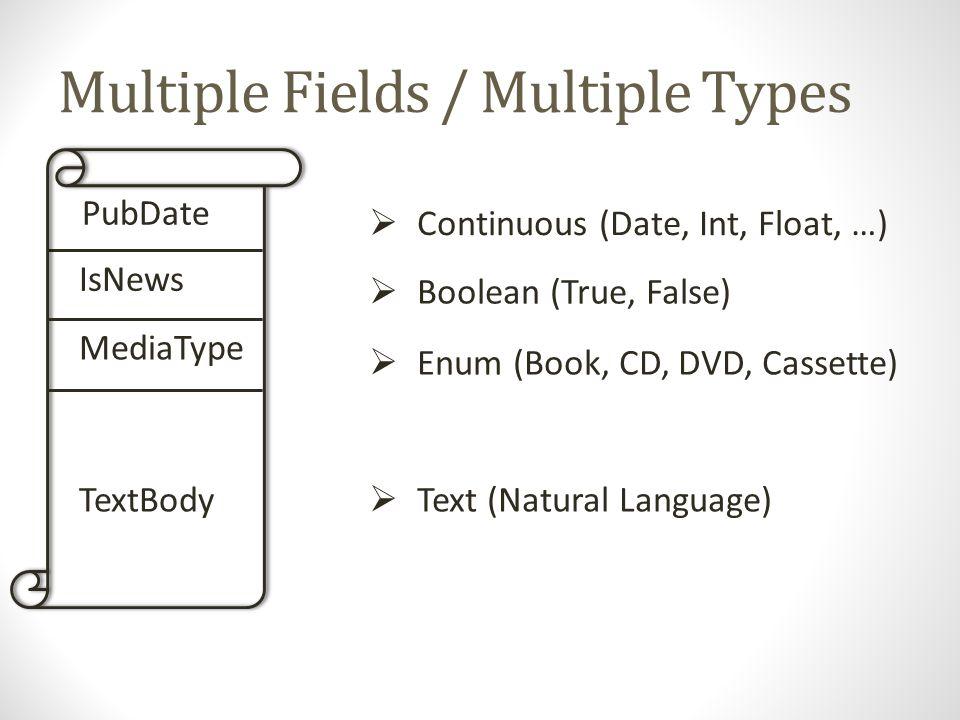 Dynamic Rank PubDate IsNews MediaType TextBody TF * IDF Query Dynamic Score