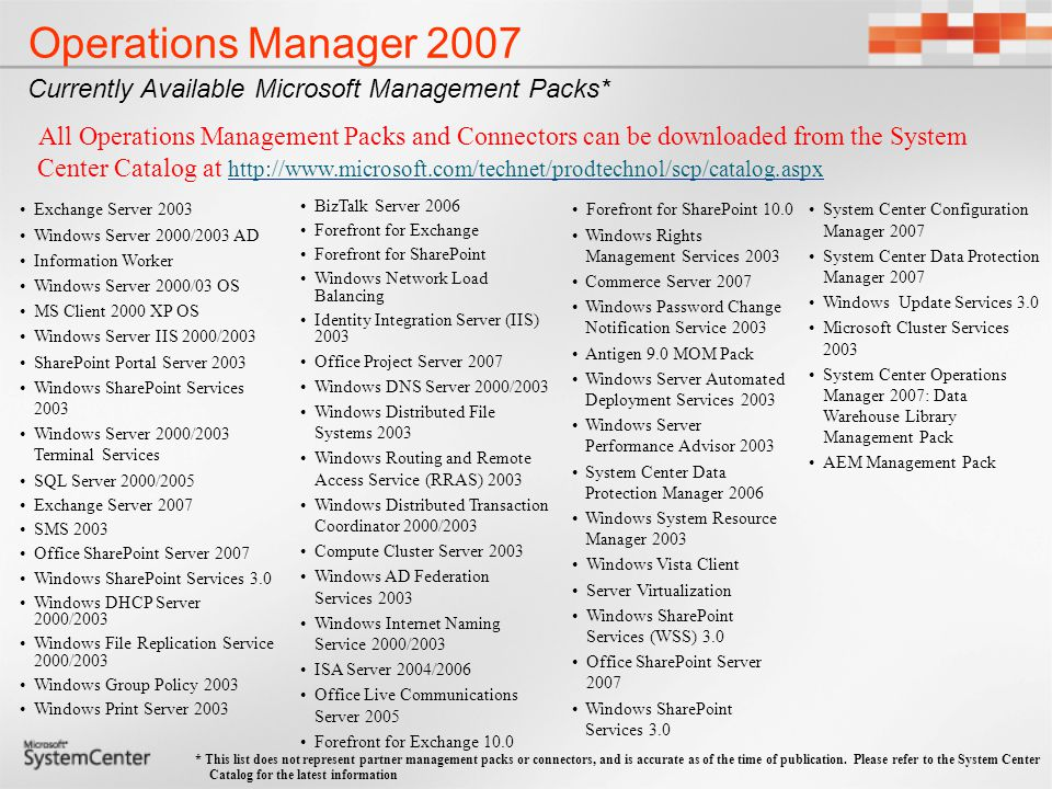 Q3 CY08Q2 CY08 Host Integration Server 2006 Communicator Web Access 2005 Microsoft Message Queuing (MSMQ) 3.0 BizTalk 2006 R2 Windows Key Management Services (KMS) 2003 Exchange 2007 (Update for Exch07 SP1) 2008 Active Directory (AD) 2008 Network Access Protection (NAP)* 2008 Services for Unix 2008 Network Load Balancing (NLB) 2008 Windows Rights Management Services (RMS) 2008 Windows Deployment Services 2008 Streaming Media Services 2008 Certificate Services 2008 Active Directory Federation Services (ADFS) 2008 AD Lightweight Directory Services (ADAM) 2008 Hyper-V 2008 Fax Server SQL (Update for SQL 2008) Vista MP (Business Critical MP) Operations Manager 2007 In Planning/Process Identity Lifecycle Manager (ILM) 2007 Windows DFS Replication (DFSR) 2003 Dynamics CRM 3.0/4.0 2008 Windows Server Operating System (BaseOS) 2008 Cluster Services (MSCS) 2008 Domain Name Service (DNS) 2008 Dynamic Host Configuration Protocol (DHCP) 2008 Internet Information Services (IIS) 2008 Windows Key Management Services (KMS) 2008 Group Policy 2008 Application Server 2008 Print Server 2008 Terminal Services (TS) 2008 DFS-R (Replication) 2008 DFS-N (Namespace) ISA 2006 2003 Domain Name Service (DNS) 2003 Dynamic Host Configuration Protocol (DHCP) Office Communications Server (OCS) 2007 AprMay/Jun * Note: Further to the roadmap communicated in Feb 2008, the 2008 Routing and Remote Access Service (RRAS) and 2008 Network Policy Service (NPS) MPs have been consolidated into the 2008 Network Access Protection (NAP) MP Management Pack Availability Roadmap This information represents Microsoft Corporation s current view of its product development cycle.