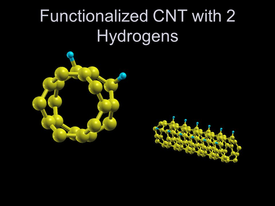 Fully Hydrogenated CNT 2 rings of a 5,0 CNT fully hydrogenated.