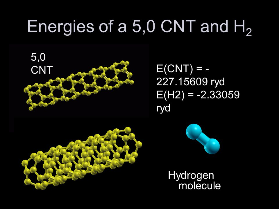 Energies of a Functionalized CNT E(CNT + 2H) = - 229.53916 ryd -229.50896 ryd -229.52976 ryd
